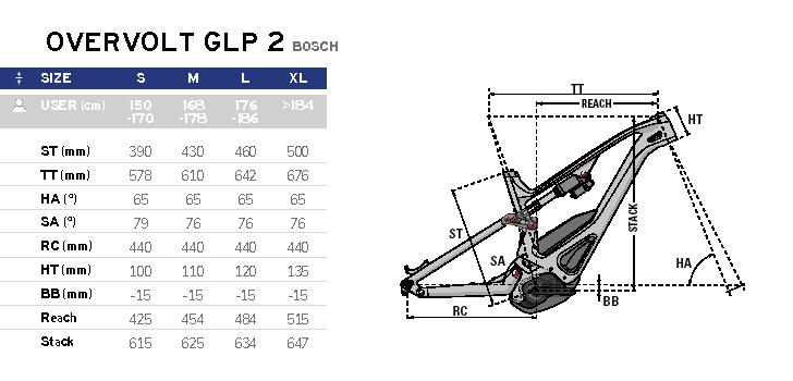 OVERVOLT GLP2 TEAM - LAPIERRE